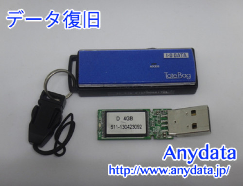 I・ODATA USBメモリー 4GB(Model NO:TB-PW4G/B)